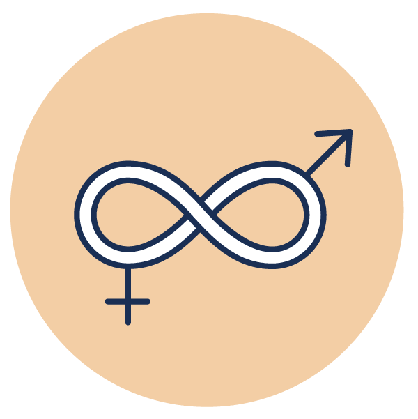 gender age environments icon